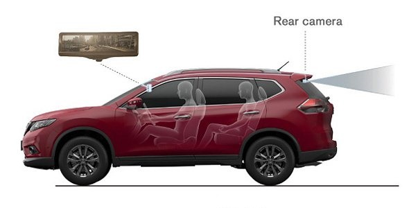 智能车内后视镜,不仅仅只是后视镜